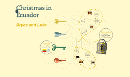 Christmas in Ecuador