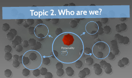 Topic 2. Who are we?