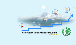Copy of ACCOUNTABILITY AND CONTINUOUS IMPROVEMENT