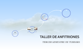Copy of TALLER DE ANFITRIONES