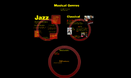Copy of Music Genre Template + Example