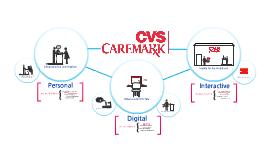 CVS - Customer Interventions - Focus on Diabetes
