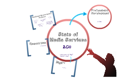State of Media Services