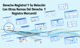 Copy of Derecho Registral Y Su Relación Con Otras Ramas Del Derecho