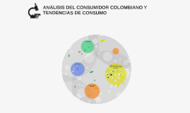 Copy of ANALISIS DEL CONSUMIDOR COLOMBIANO Y TENDENCIAS DE CONSUMO