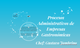 Administracion de Empresas Gastronomicas