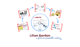 Lilian Gordon Prezi-ents Her Application