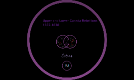 Upper and Lower Canada Rebellions