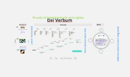 Proceso de Implementación de la Dei Verbum en la Iglesia