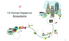 1.5 Human Impact on Ecosystems