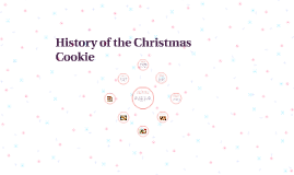 History of the Christmas Cookie