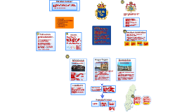 Copy of Sveriges statsskick