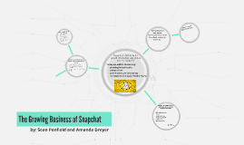 The Growing Business of Snapchat