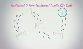 Consumer Behavior - Traditional & Non-traditional Family Life Cycle