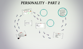 PERSONALITY - PART 2