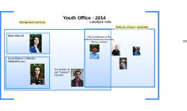 Ifjúsági Iroda 2014