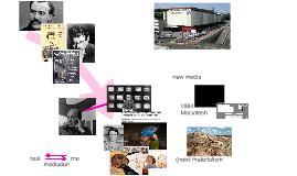 MEDIA theory minimum