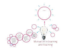 Copy of Motivation in Learning and Teaching