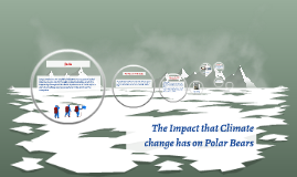 The Impact that Climate change has on Polar Breas