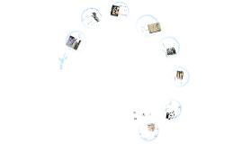 Copy of Pagsulat: Paggamit at Pagsasaayos ng  mga Datos