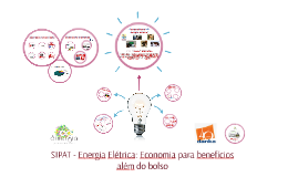 Energia Elétrica - Economia para benefícios além do bolso