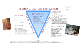 Copy of Copy of Teacher Reflection and Inquiry