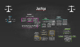 Copy of Lição 8 - Interpretação do Direito