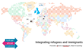 Integrating refugees and immigrants
