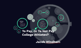 Copy of To Pay, Or To Not Pay College Athletes?