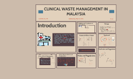 Copy of CLINICAL WASTE MANAGEMENT IN MALAYSIA