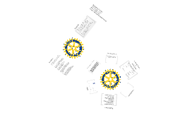 Copy of Vocational Service