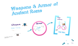 Ancient Roman Weapons  And Armor