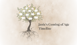 Janie's Coming of Age Timeline