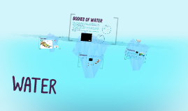 WATER (SOCIAL SCIENCE UNIT 3)