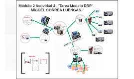 "Módulo 2 Actividad 4: ""Tarea Modelo DRP"""