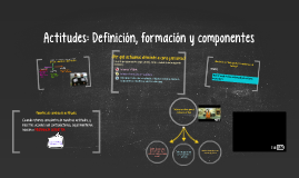 Copy of Actitudes: Definición, formación y componentes
