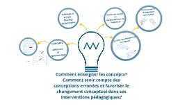 L'enseignement-apprentissage des concepts