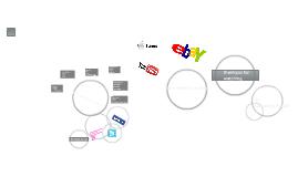 activitys online