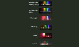 Spectra of known gases