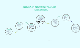 History of Education Timeline: 1818-2018