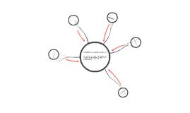 El estilo Organizacional y su impacto en los sistemas de Informacion