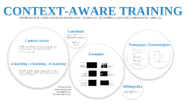 Context-Aware Training