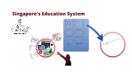 Singapore's Education Landscape