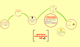 Présentation du fonctionnement du travail de groupes