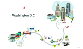 Copy of Washington D.C.