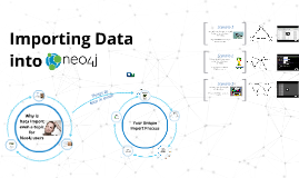 Importing Data into Neo4j
