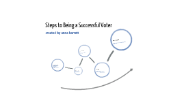 Steps To Being A Successful Voter