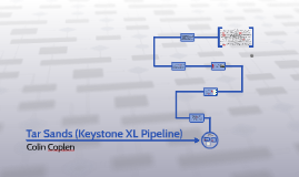 Tar Sands (Keystone XL Pipeline