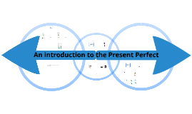 An introduction to the present perfect