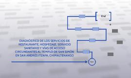 DIAGNÓSTICO DE LOS SERVICIOS DE RESTAURANTE, HOSPEDAJE, SERV